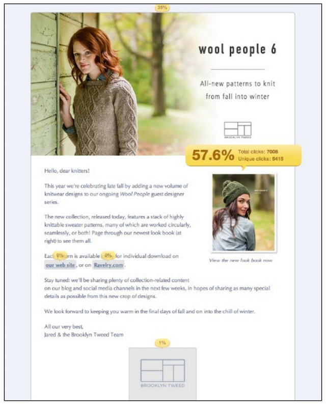Email Click-Through Rate Brooklyn Tweed