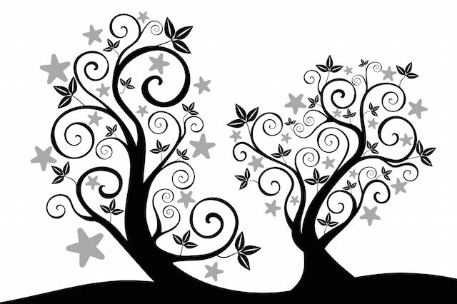 Iterative Marketing Trees