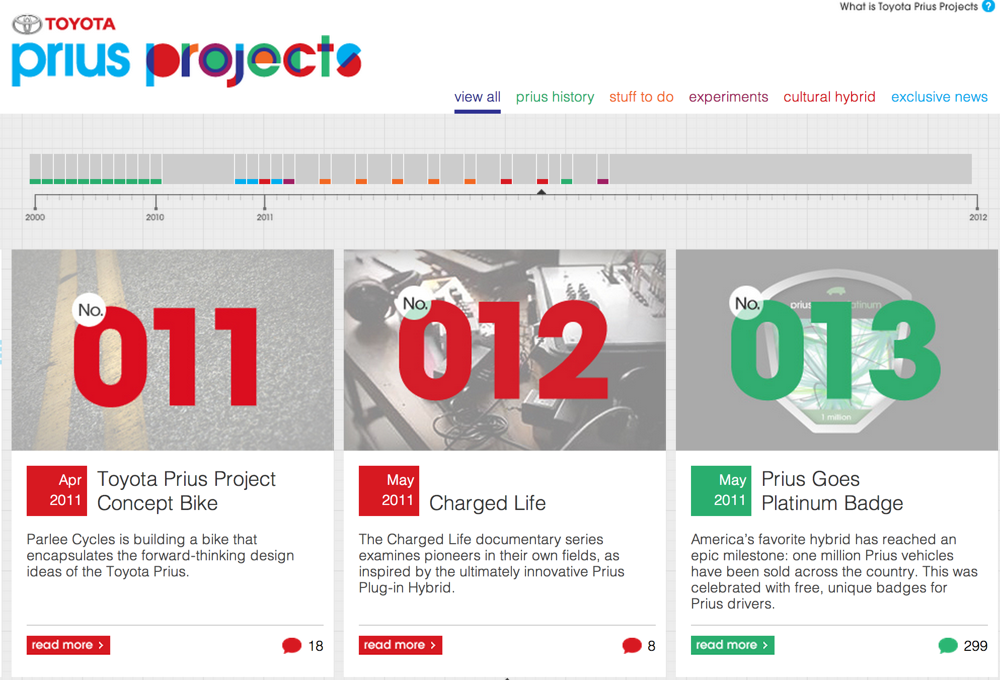 Toyota Prius Project Website Design