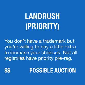 Landrush Priority Registration