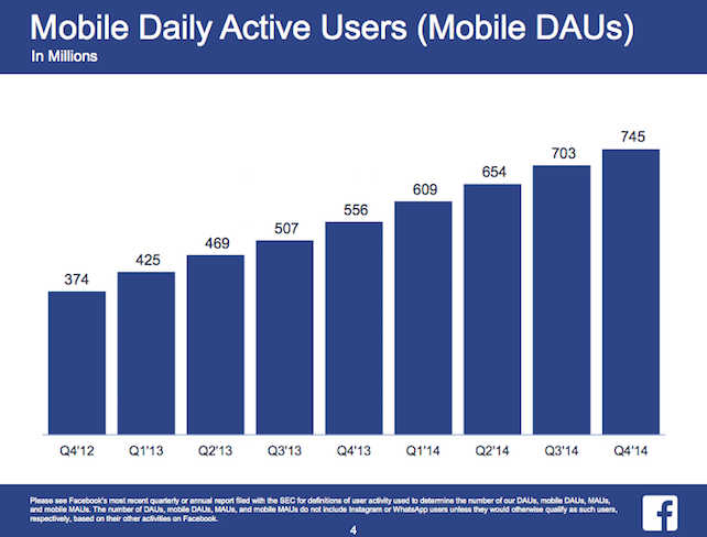 facebook-mobile-usage-growth-2015