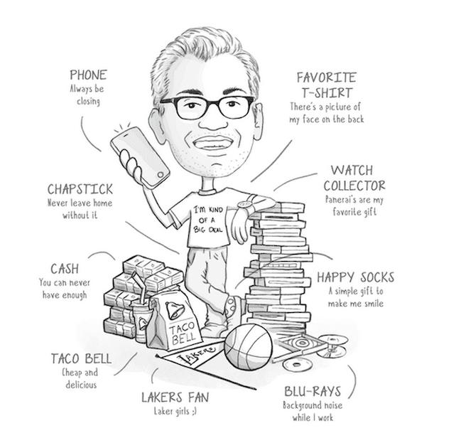 Neil Patel Caricature