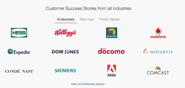 Amazon Customer Success Stories