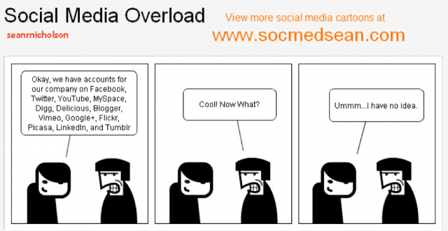 Social Media Resources Cartoon
