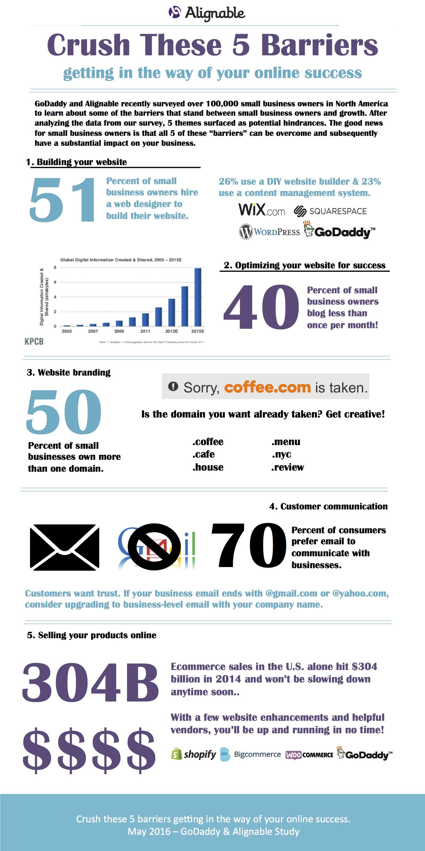 Alignable Infographic Illustrates White Paper