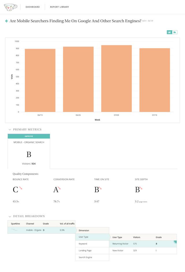 Google Analytics Report in Teacup Analytics