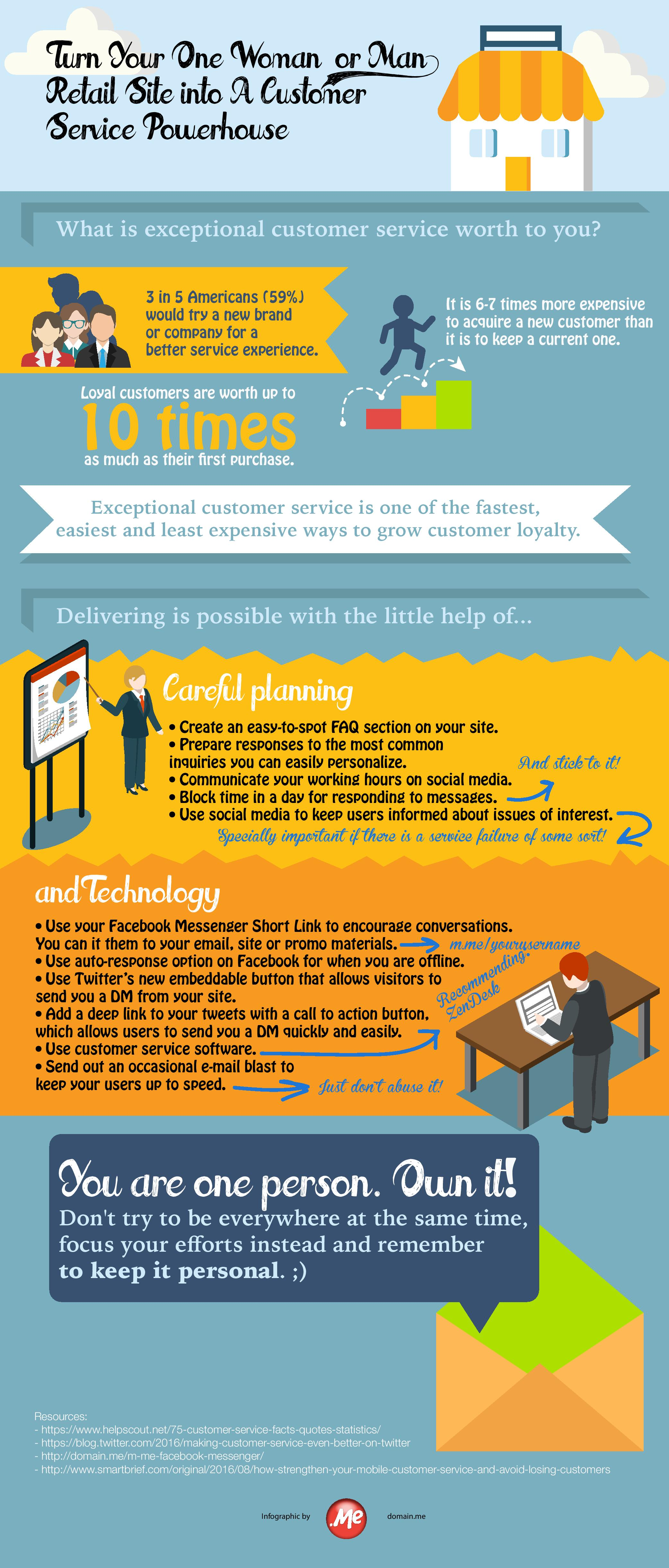 Retail Site Customer Service Infographic