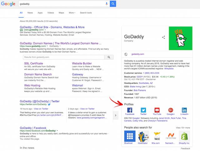Yoast SEO Google Knowledge Panel