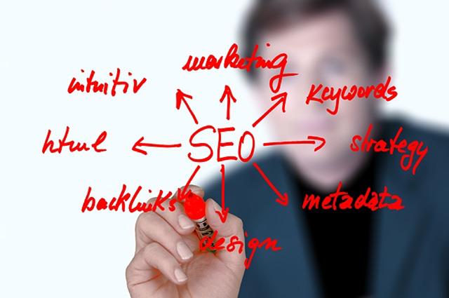 SEO Website Review Keywords