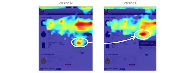 Heat Map Examples Analysis