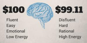Round pricing chart