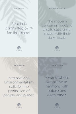 Graphic example with four different designs for example acacia