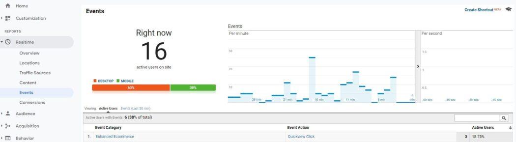 Google Analytics WooCommerce Events