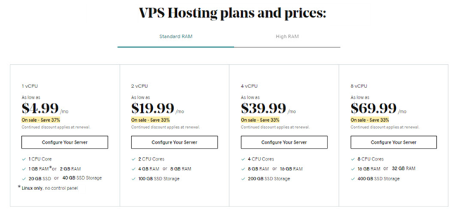 GoDaddy VPS Hosting Plans and Pricing