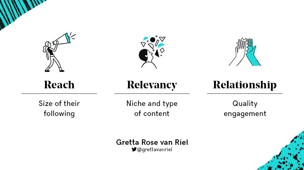 The three R's of influencer marketing by Greta Van Riel