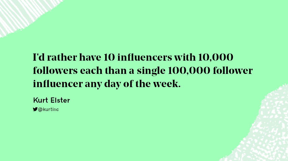 influencer marketing numbers quote from Kurt Elster
