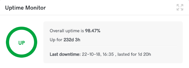 Pro Sites Uptime Monitor
