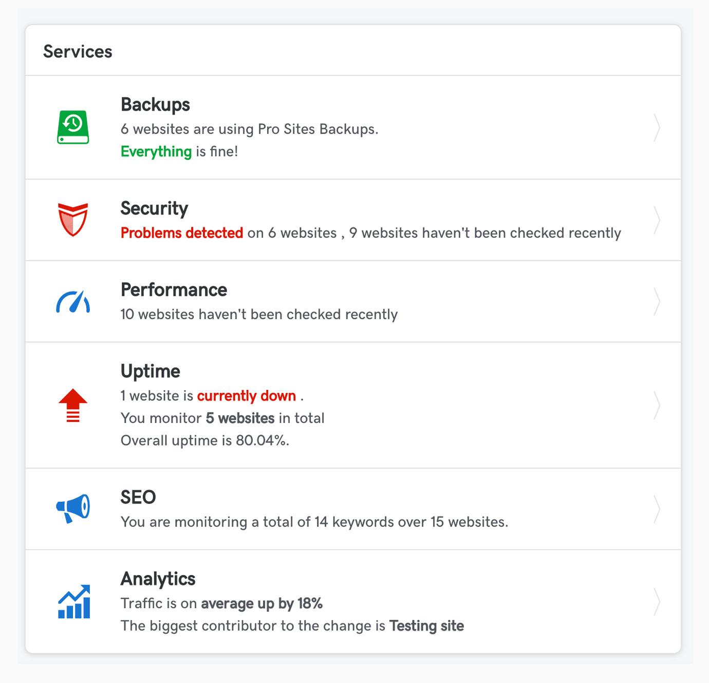 Website management service widget