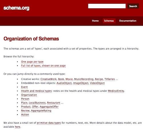 Aggiungi schema all'organizzazione WordPress