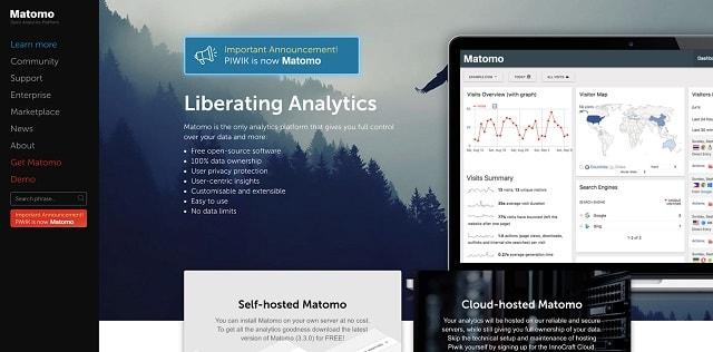 Alternatives To Google Analytics Matomo