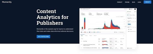 Alternatives To Google Analytics Momently