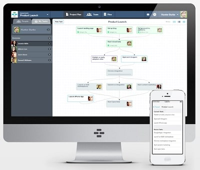 Best Project Management Software Casual
