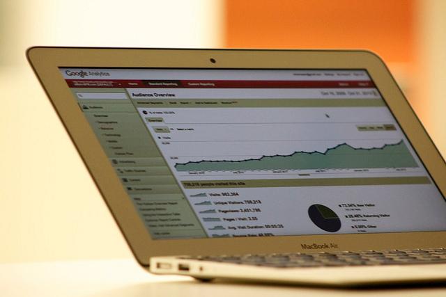 Blog Performance Analytics