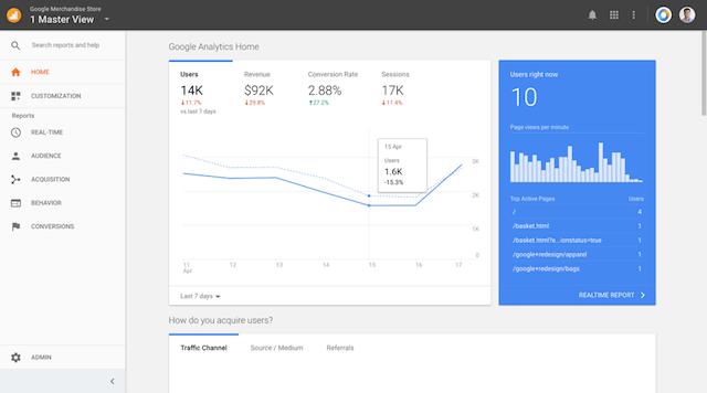 Build a Buyer Persona Google Analytics