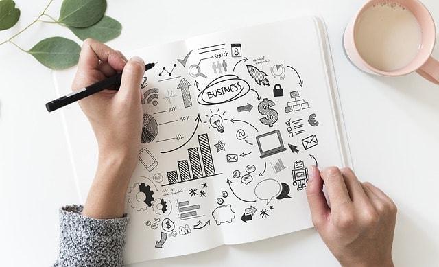 Business Model Canvas Doodle