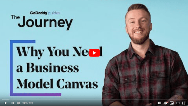 Business Model Canvas Journey Video