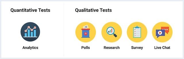 Conversion Rate Optimization Tests