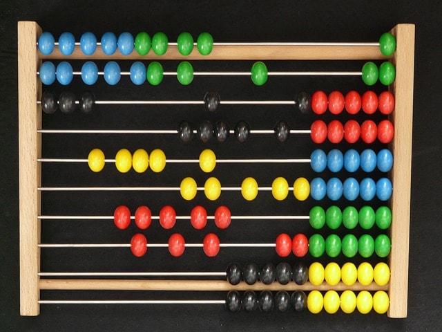 Customer Service Performance Metrics Abacus