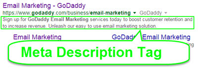 Description Meta Tag Example GoDaddy Email Marketing