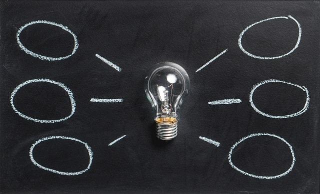 Digital Crowdsourcing Mindmap