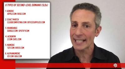 Domain Name Portfolio Michael Cyger TLD Types