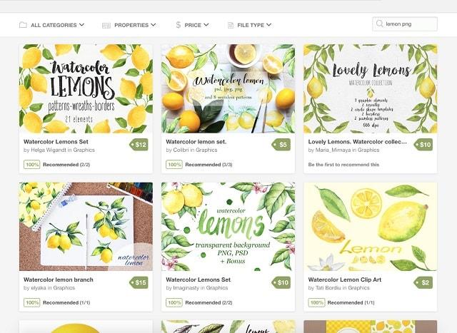 eCommerce Product Pages Lemons