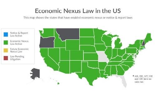 Economic Nexus Map
