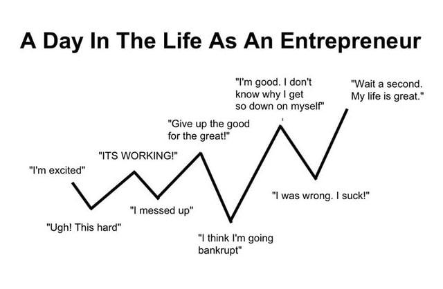 Entrepreneur Social Triggers Graphic