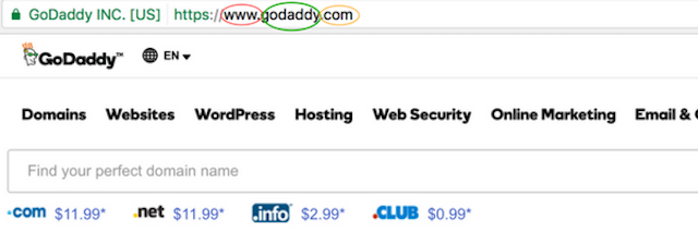Fully Qualified Domain Name Example