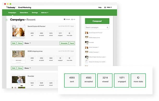 GoDaddy Email Marketing Campaign Dashboard