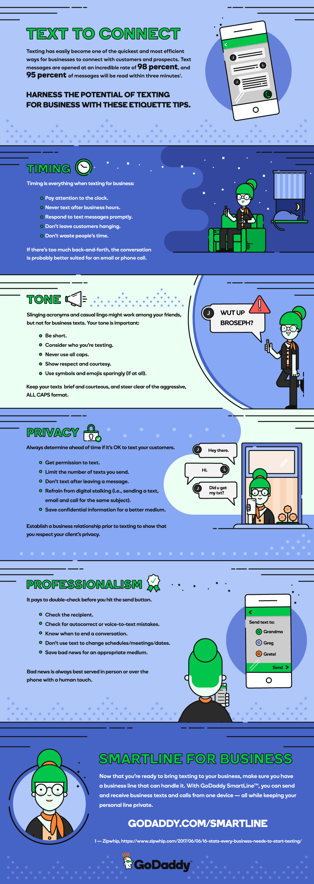 GoDaddy Text Etiquette Infographic