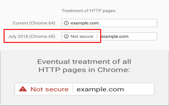 Google Chrome 68 Not Secure