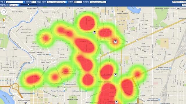 Healthcare Website Heatmap