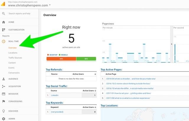 Google Analytics Realtime Visitor Data