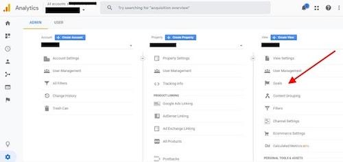 How To Use Google Analytics Goals