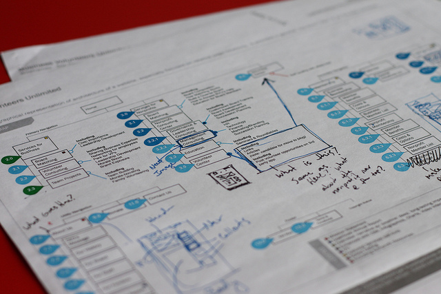 Improve Product Image Sitemap