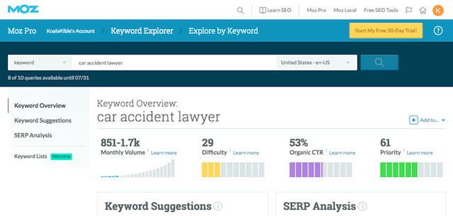 Law Firm Web Design Car Accident Lawyer Keywords