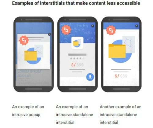 Mobile Seo Best Practices Phones