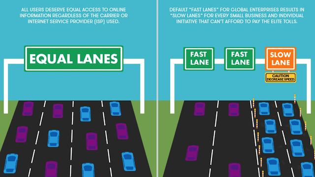 Net Neutrality Lanes