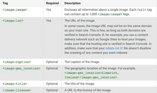 Optimize Images For Web Image Sitemaps Search Console Help